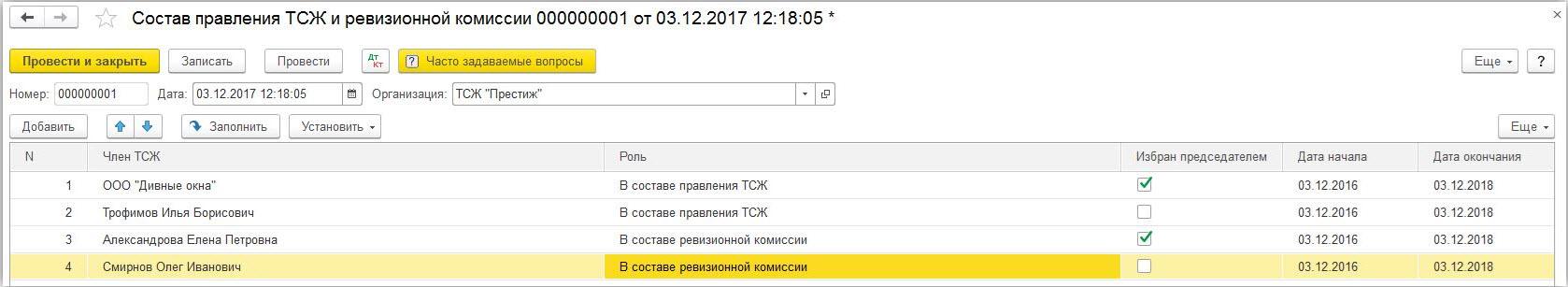 Состав правления ТСЖ и ревизионной комиссии