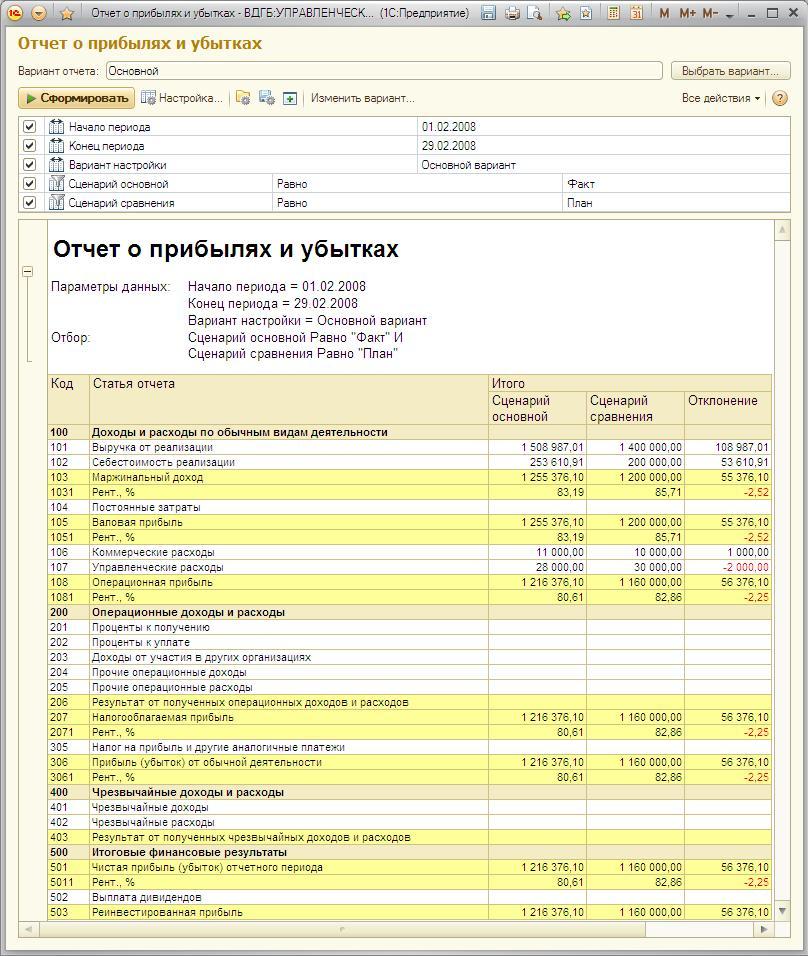 учет ндс в отчете о прибылях и убытках ОБЩЕГО